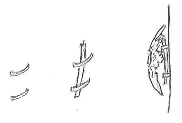 Uso das Insígnias - Figura 16